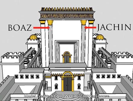 Boaz Jachin Pillars