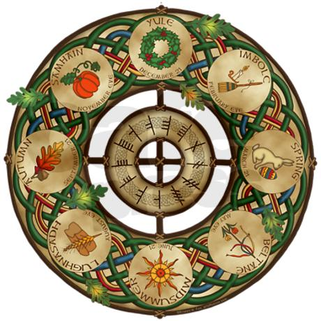Witches Wheel of the Year